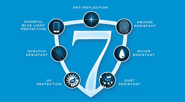 Crizal Prevencia UV Protection Lenses   Essilor Malaysia fce319097f8b